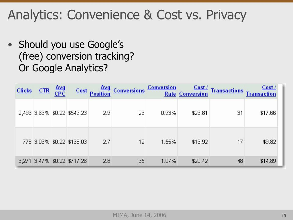 Analytics: Convenience & Cost vs. Privacy
