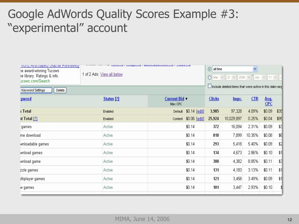 "Google AdWords Quality Scores Example #3: ""experimental"" account"