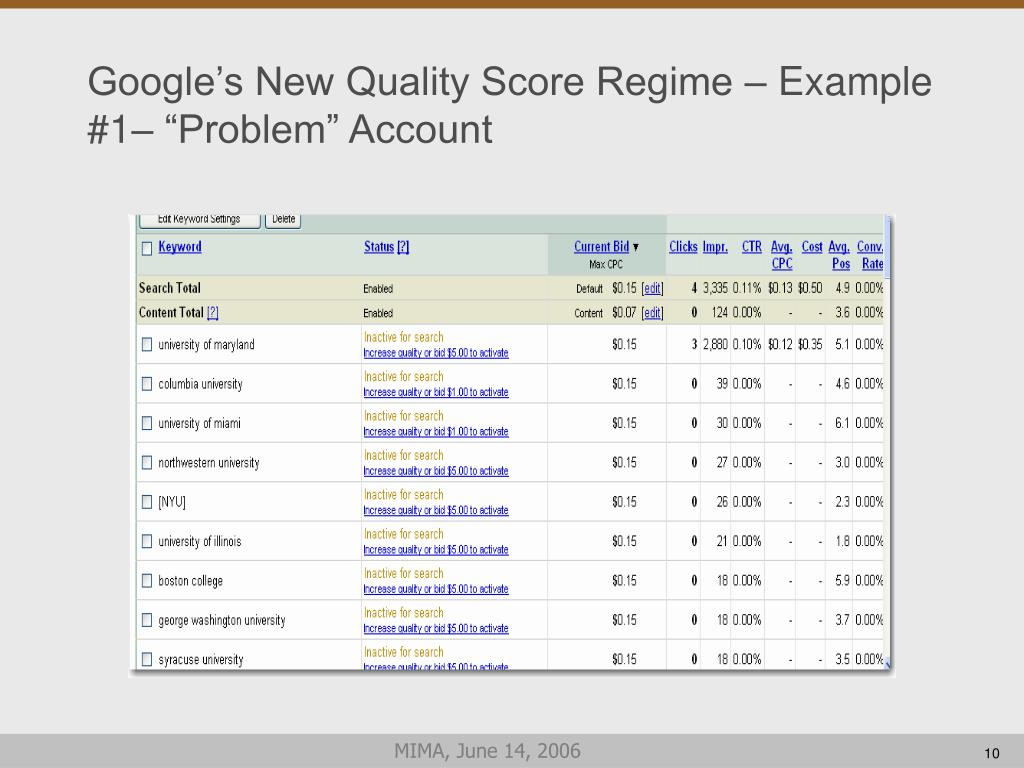 "Google's New Quality Score Regime – Example #1– ""Problem"" Account"
