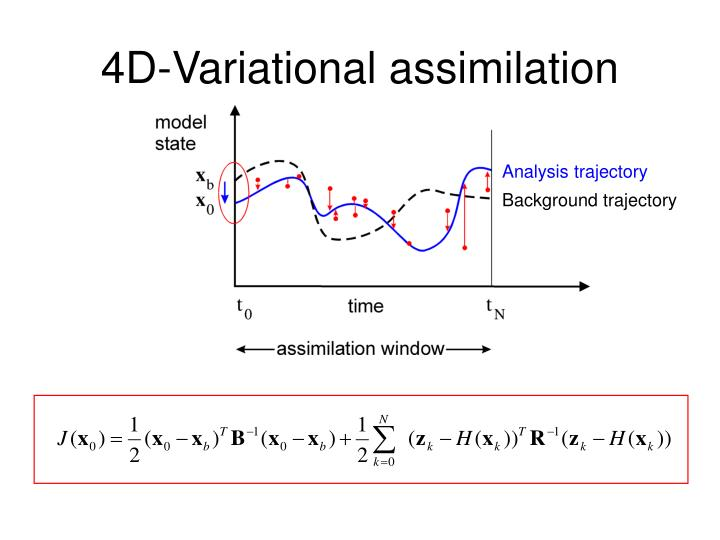 4D-Variational assimilation