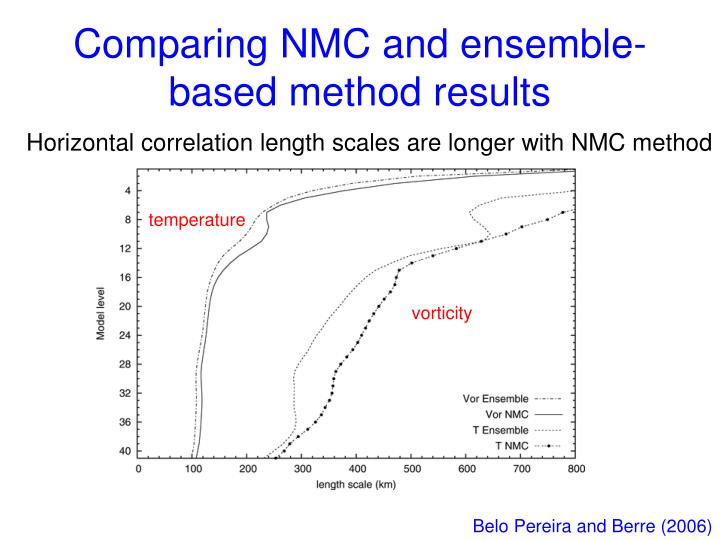Comparing NMC and ensemble-based method results