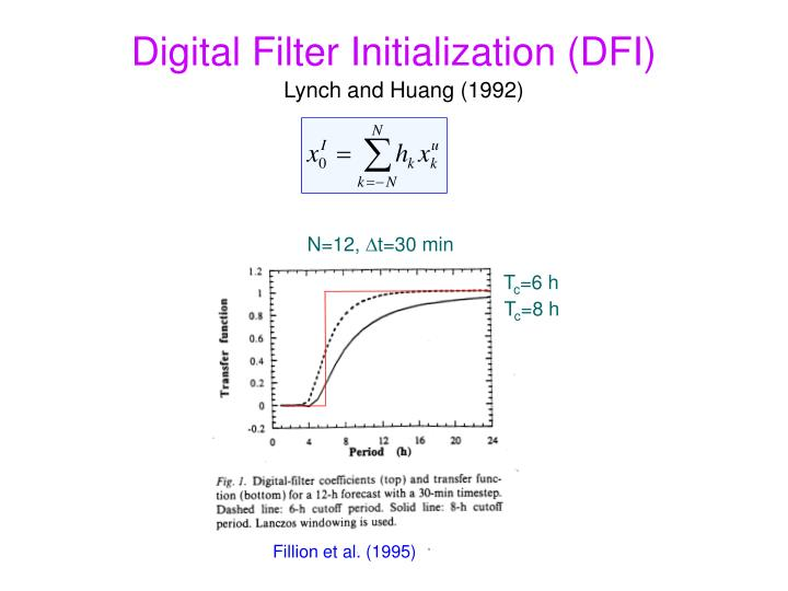 Digital Filter Initialization (DFI)