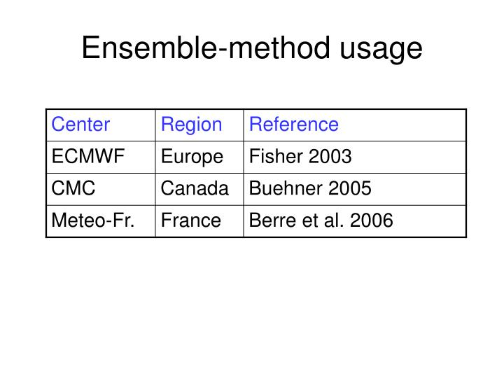 Ensemble-method usage