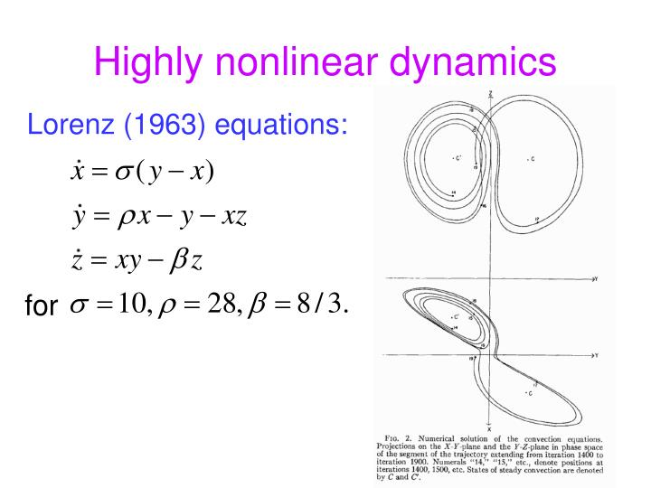 Highly nonlinear dynamics