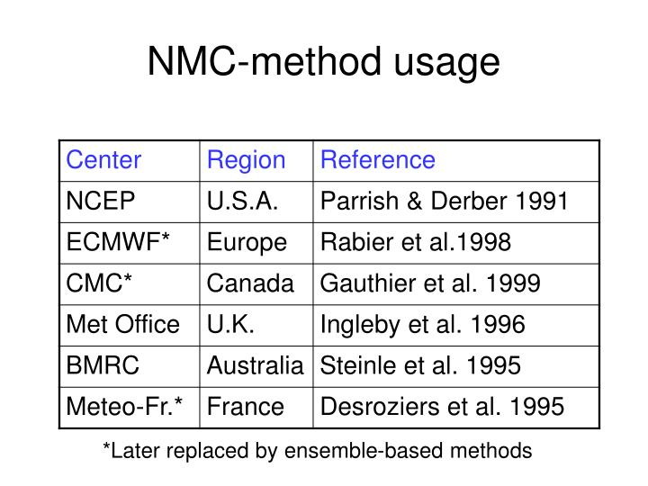 NMC-method usage
