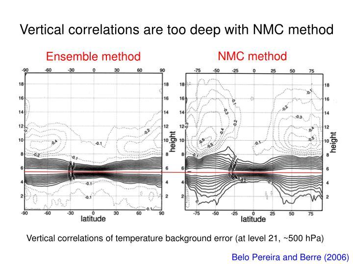 NMC method