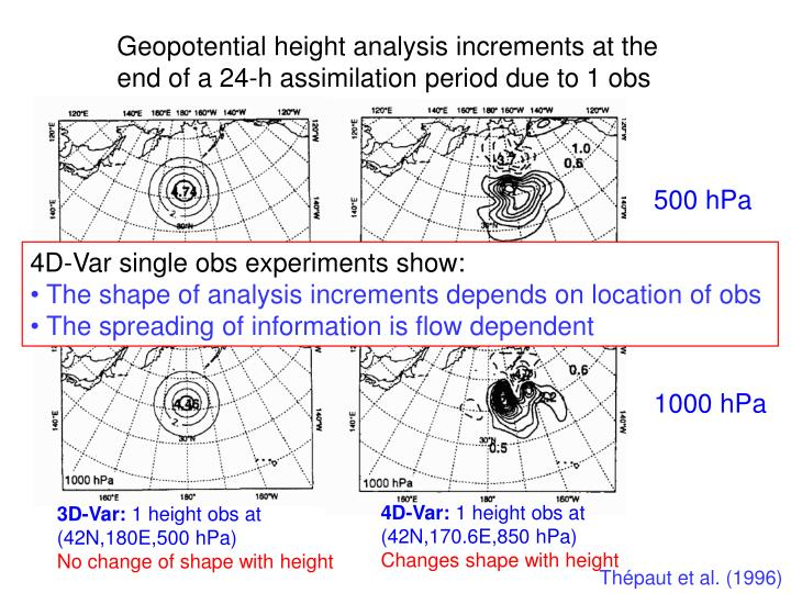 Geopotential height analysis increments at the end of a 24-h assimilation period due to 1 obs