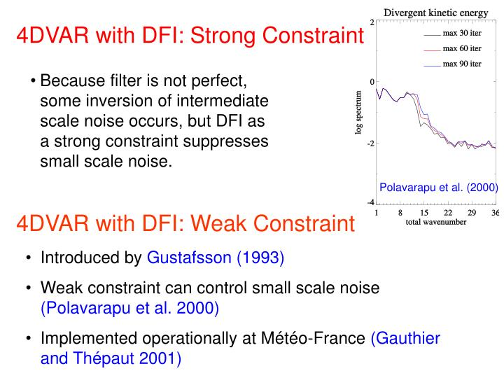 4DVAR with DFI: Strong Constraint