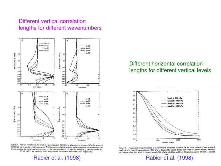 Different vertical correlation