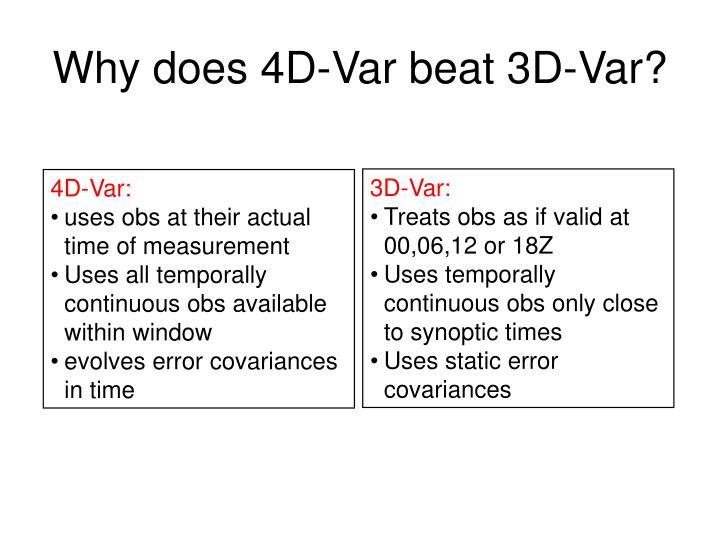 3D-Var: