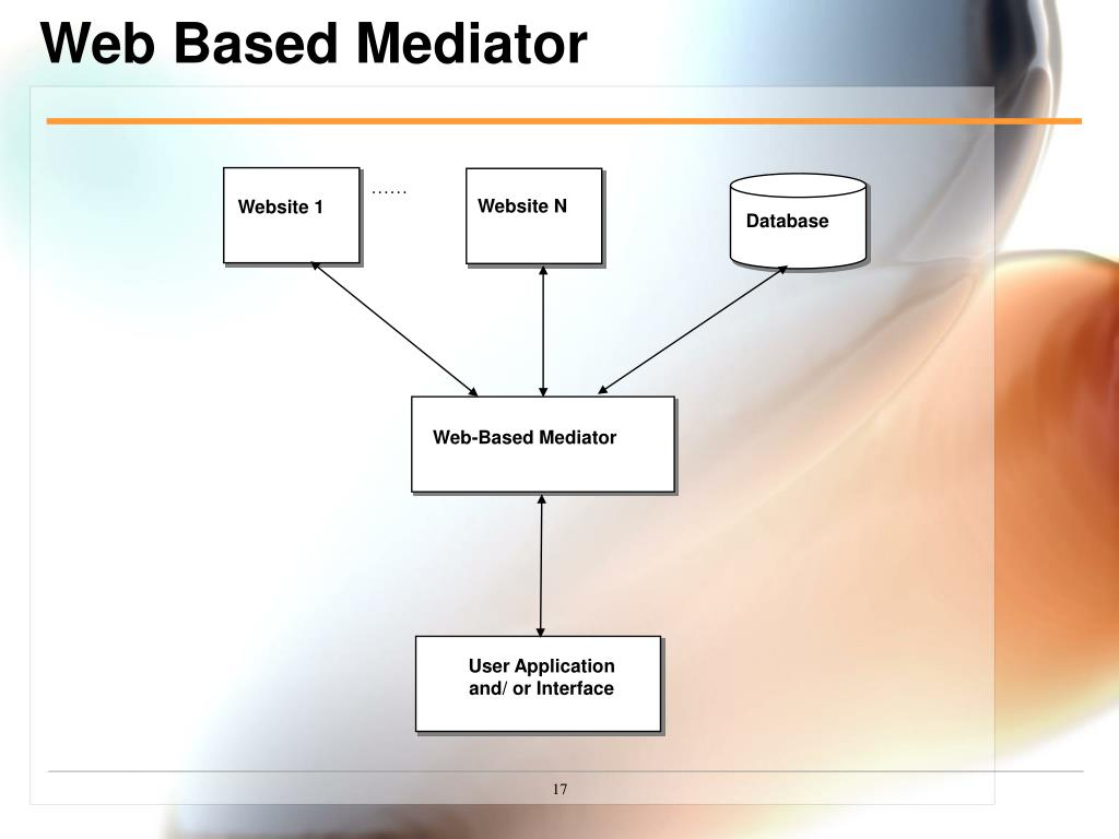 Web Based Mediator