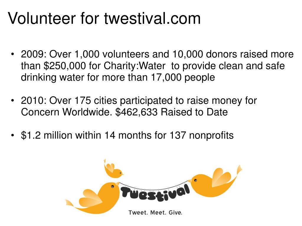 Volunteer for twestival.com