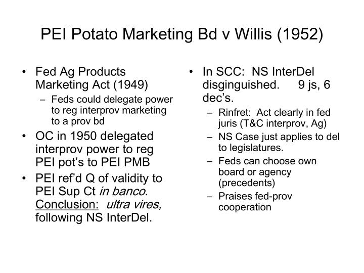 Fed Ag Products Marketing Act (1949)