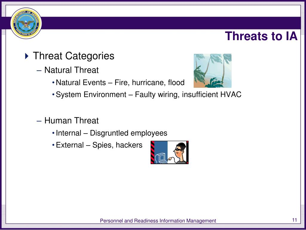 Threats to IA