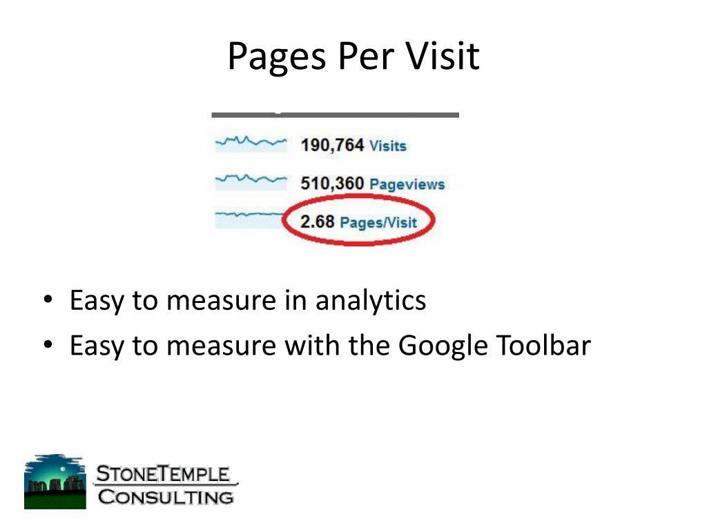 Pages Per Visit