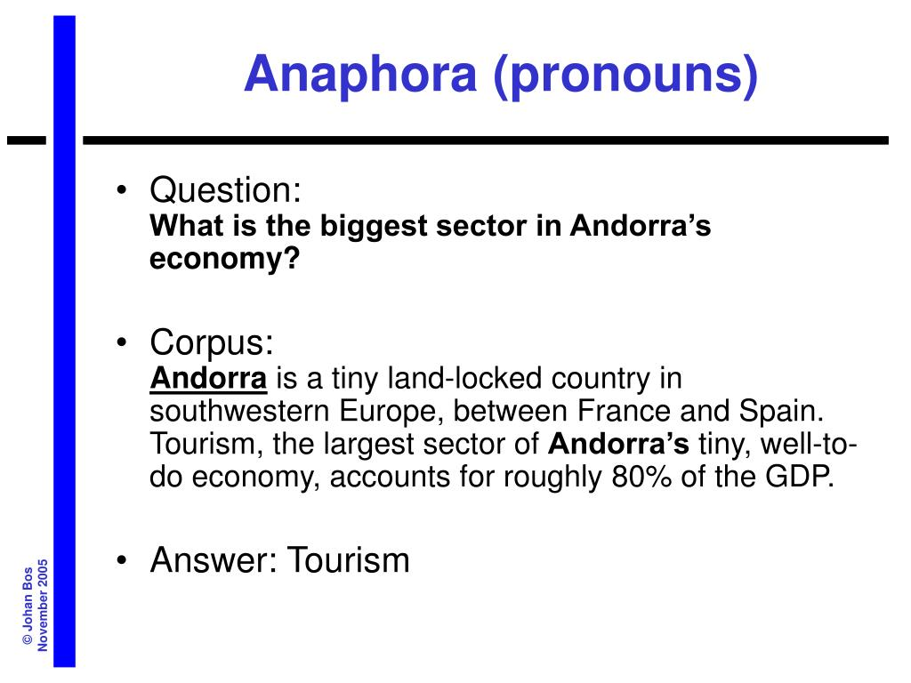 Anaphora (pronouns)
