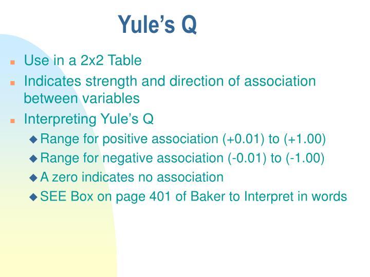 Yule's Q