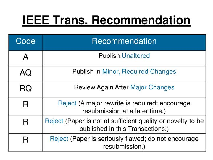 IEEE Trans. Recommendation
