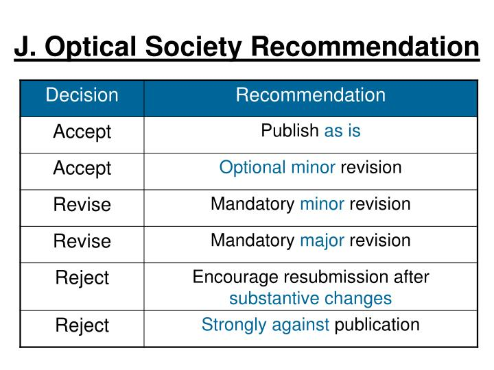 J. Optical Society Recommendation