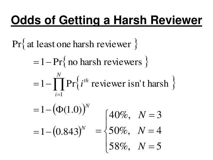 Odds of Getting a Harsh Reviewer