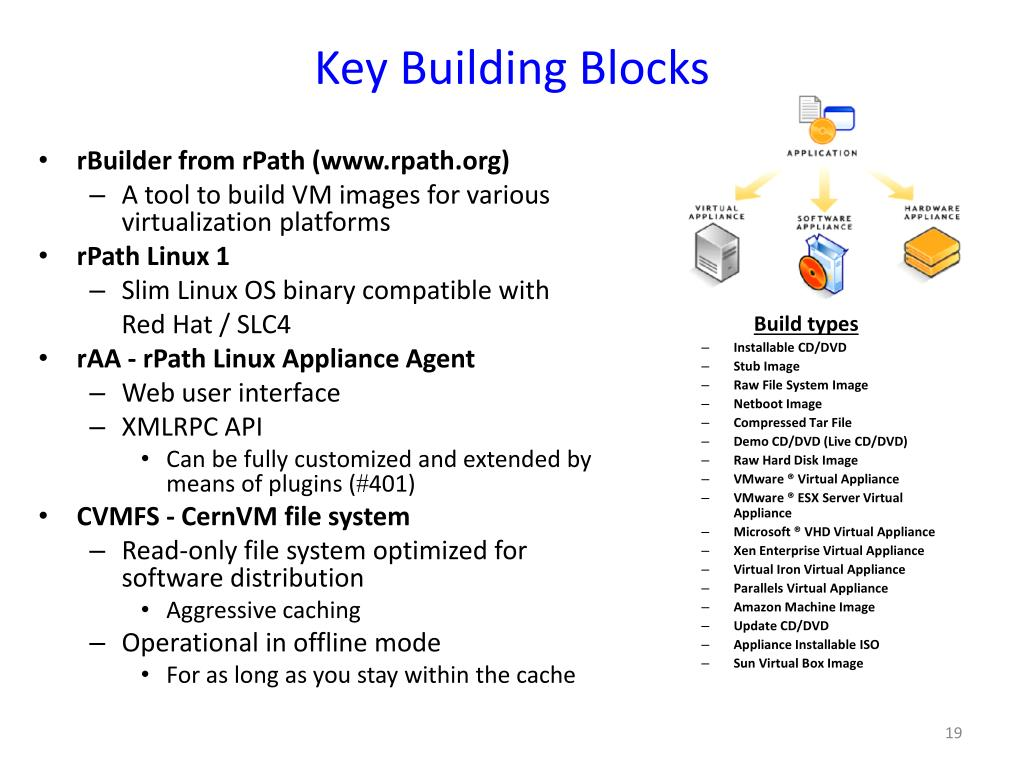Key Building Blocks