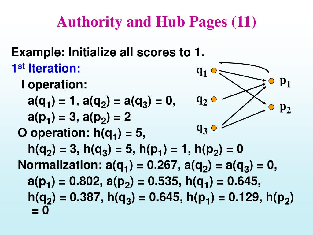 Authority and Hub Pages (11)