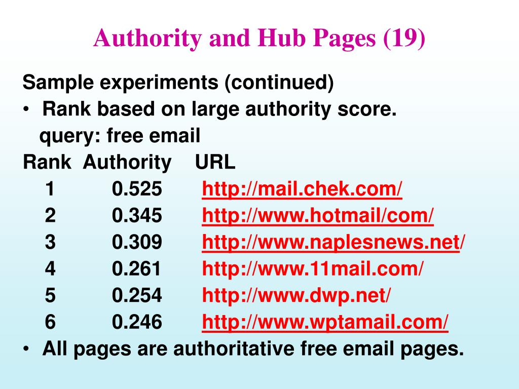 Authority and Hub Pages (19)