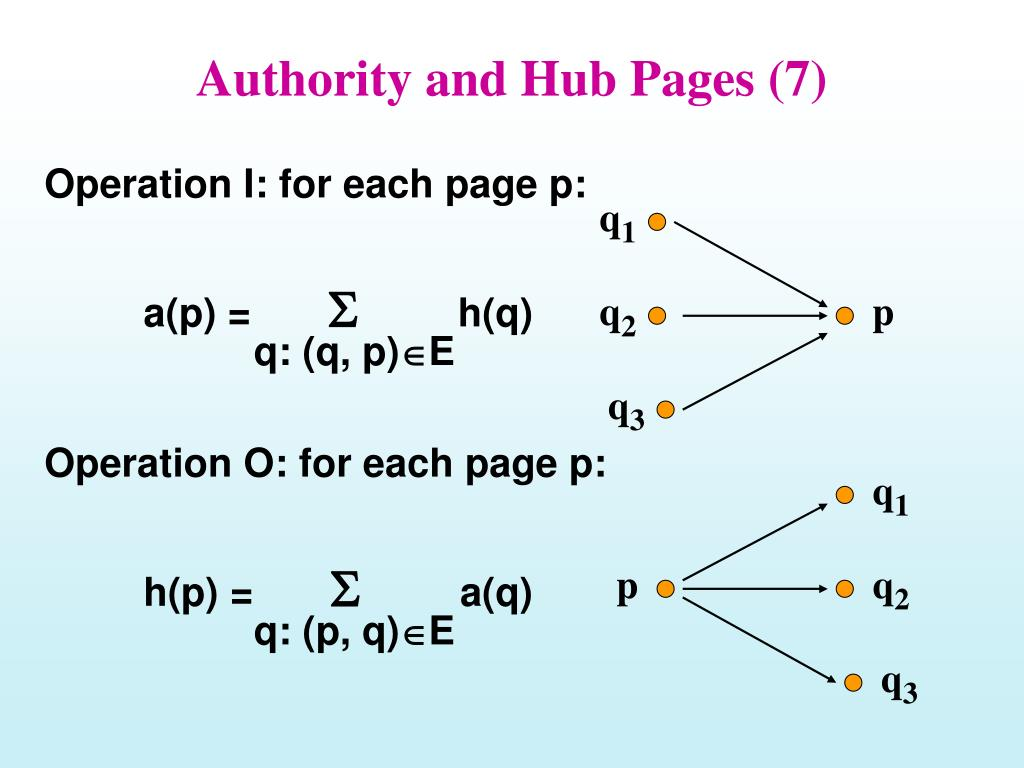Authority and Hub Pages (7)