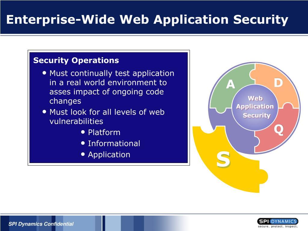 Enterprise-Wide Web Application Security