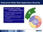 enterprise wide web application security52