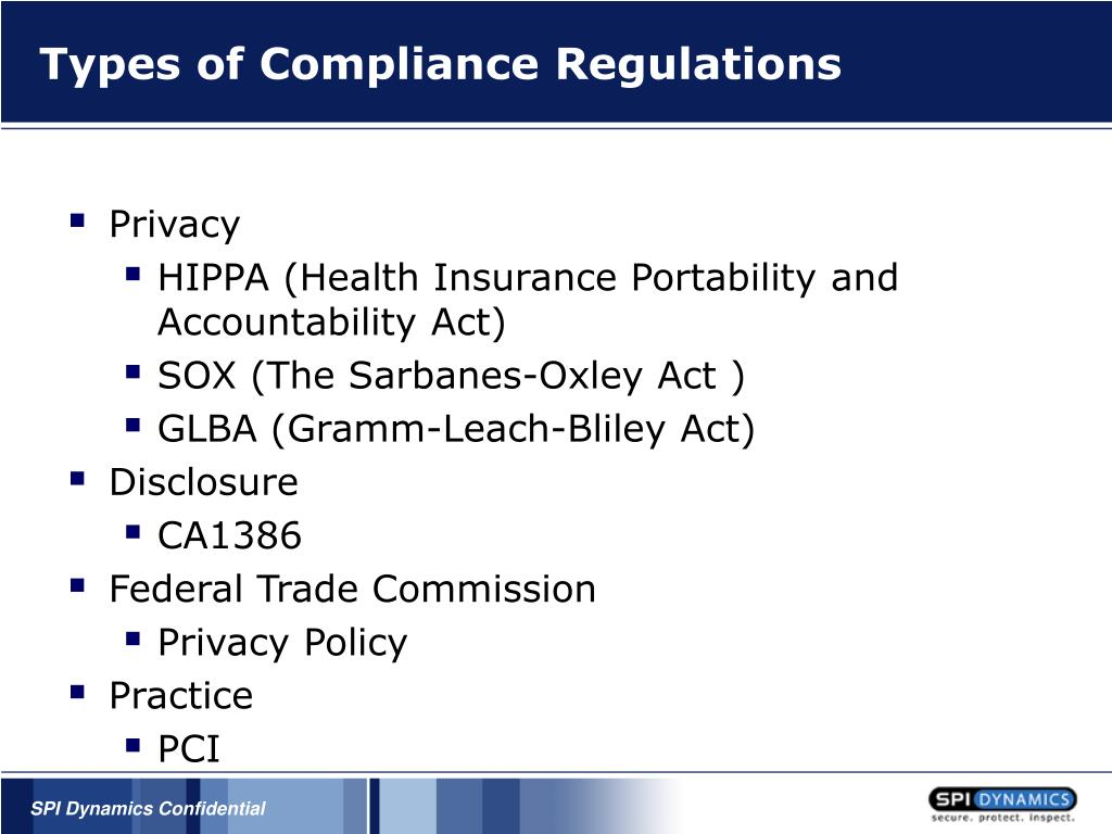 Types of Compliance Regulations