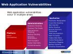 web application vulnerabilities