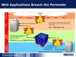 web applications breach the perimeter