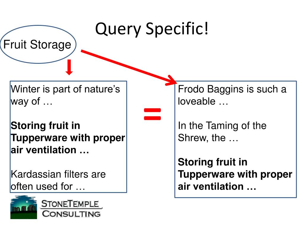 Query Specific!