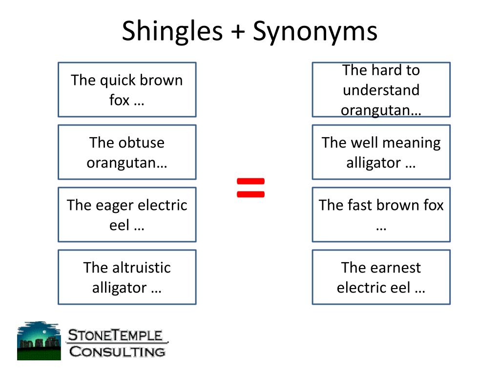 Shingles + Synonyms