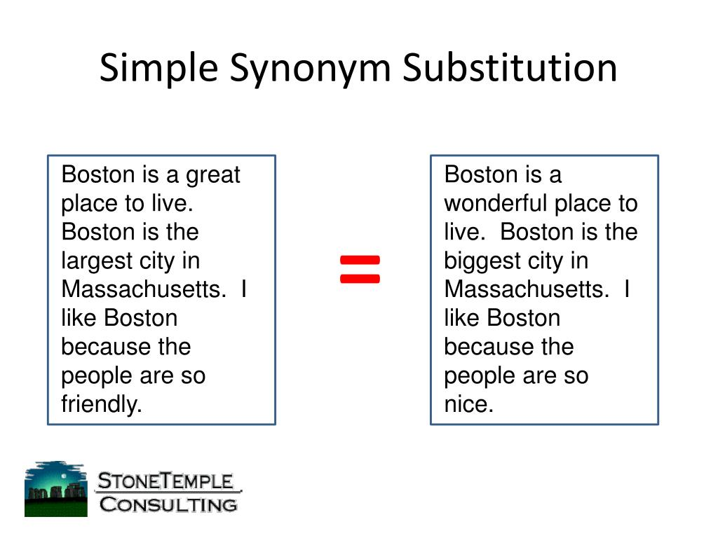 Simple Synonym Substitution
