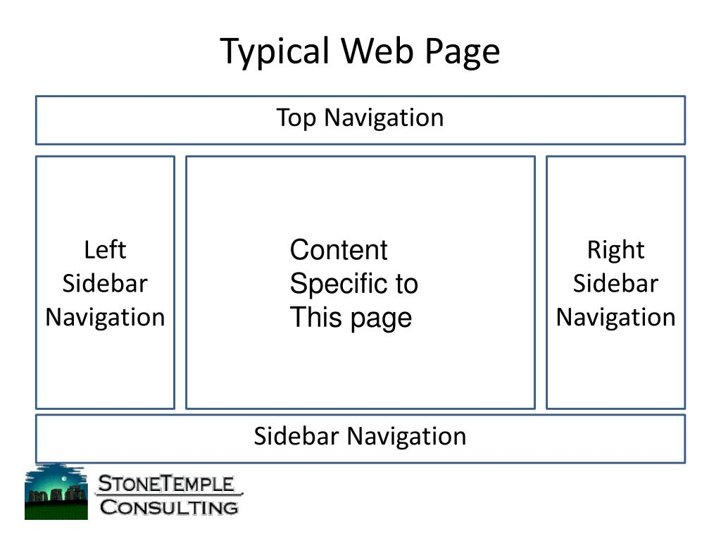 Typical Web Page