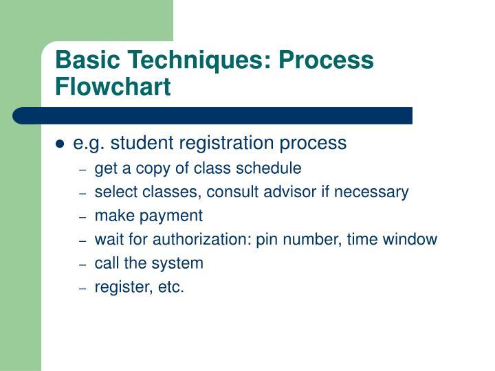 Basic Techniques: Process Flowchart