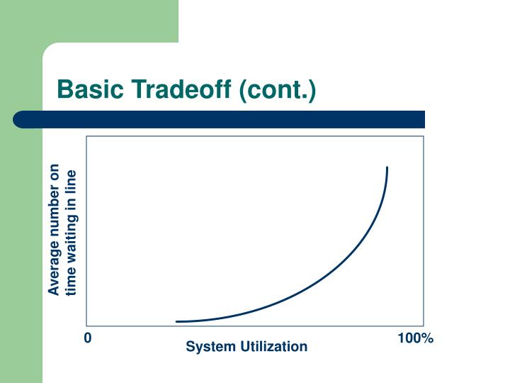 Basic Tradeoff (cont.)