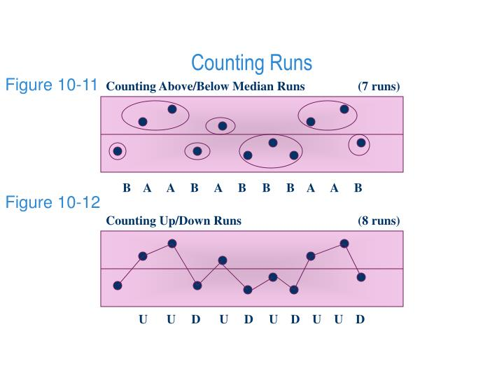Counting Above/Below Median Runs		(7 runs)