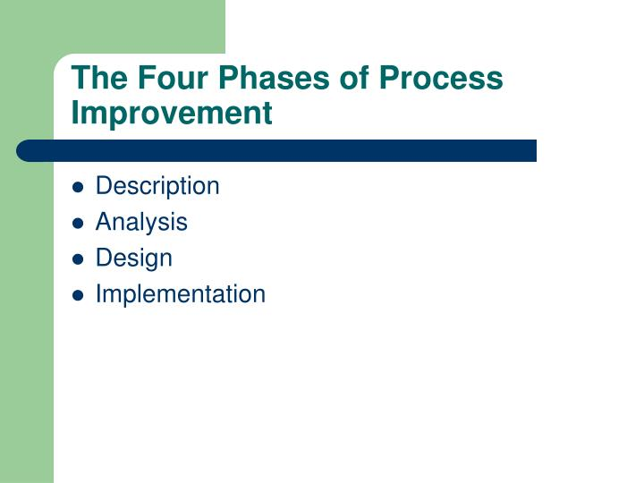 The Four Phases of Process Improvement