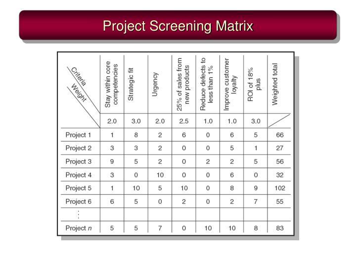 Project Screening Matrix