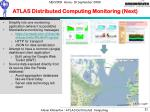 atlas distributed computing monitoring next
