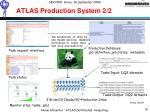 atlas production system 2 2