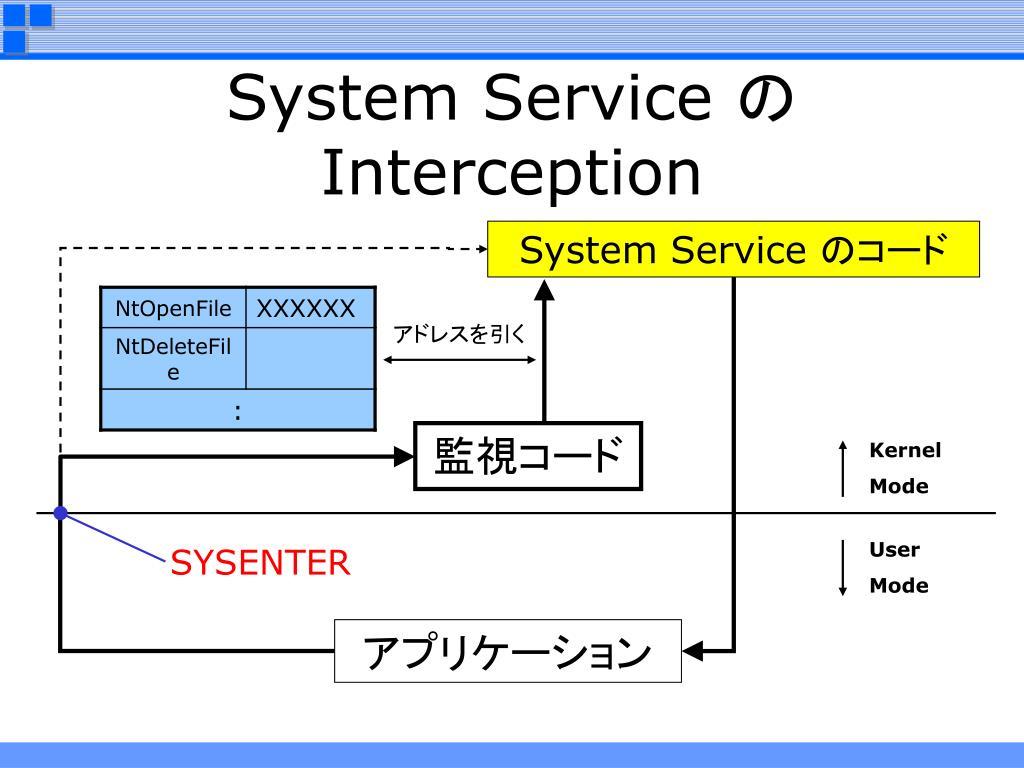 System Service