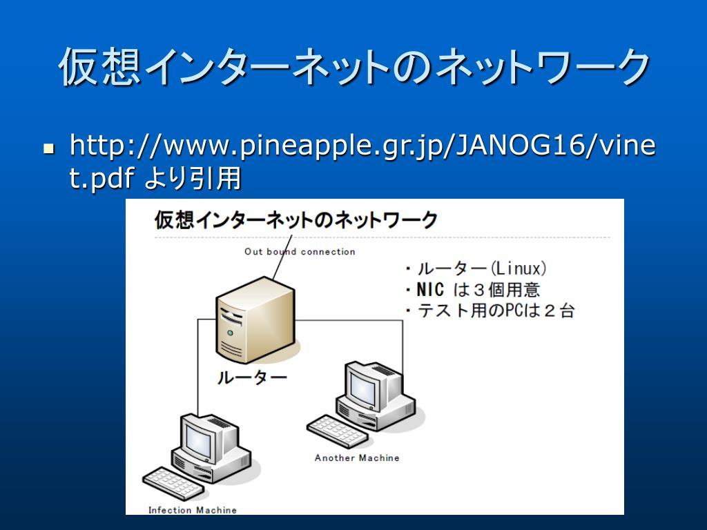 仮想インターネットのネットワーク