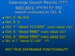 daterange search results each day s entries for dog search executed on oct 9