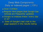 deep web components daily re indexed pages 15