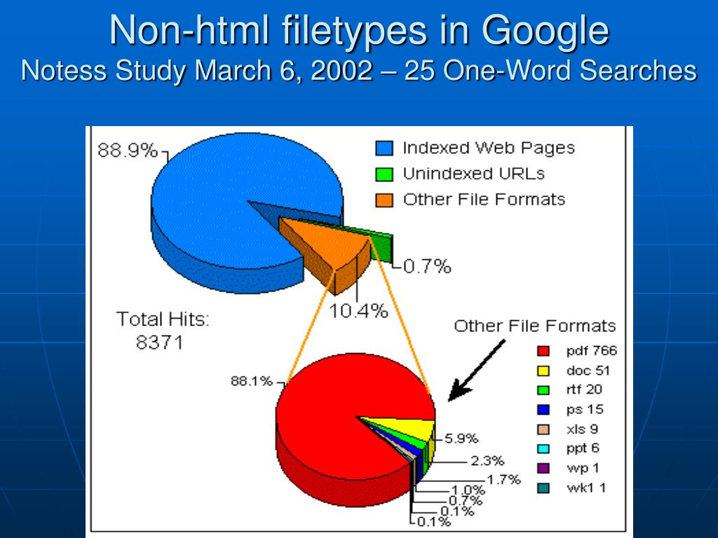Non-html filetypes in Google
