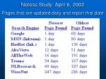 notess study april 6 2002 pages that are updated daily and report that date